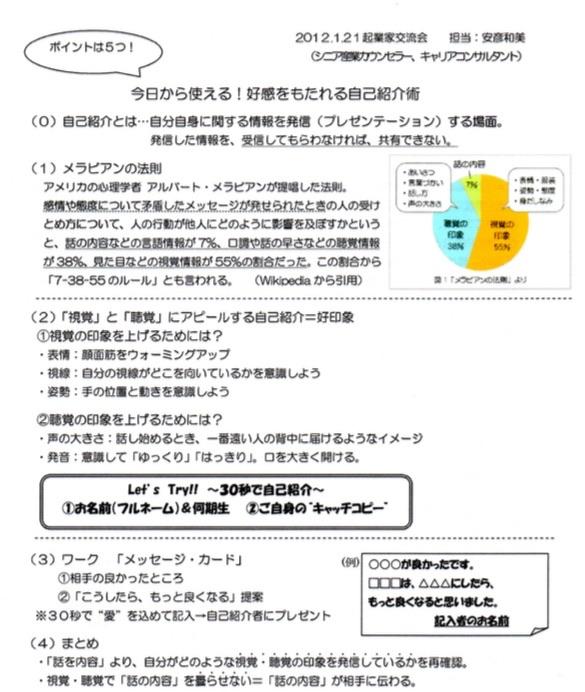 自己紹介術(資料)