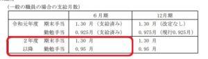 令和元年人事院勧告 期末手当勤勉手当の月数